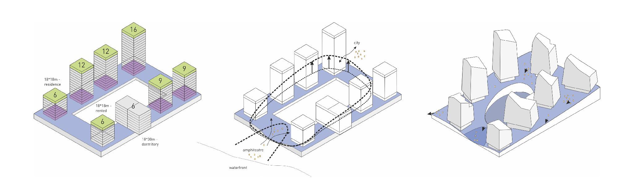 устойчивый жилой блок энергоэффективная архитектура метаболизм