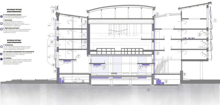 проект архитектура гидрологический кластер главный вид