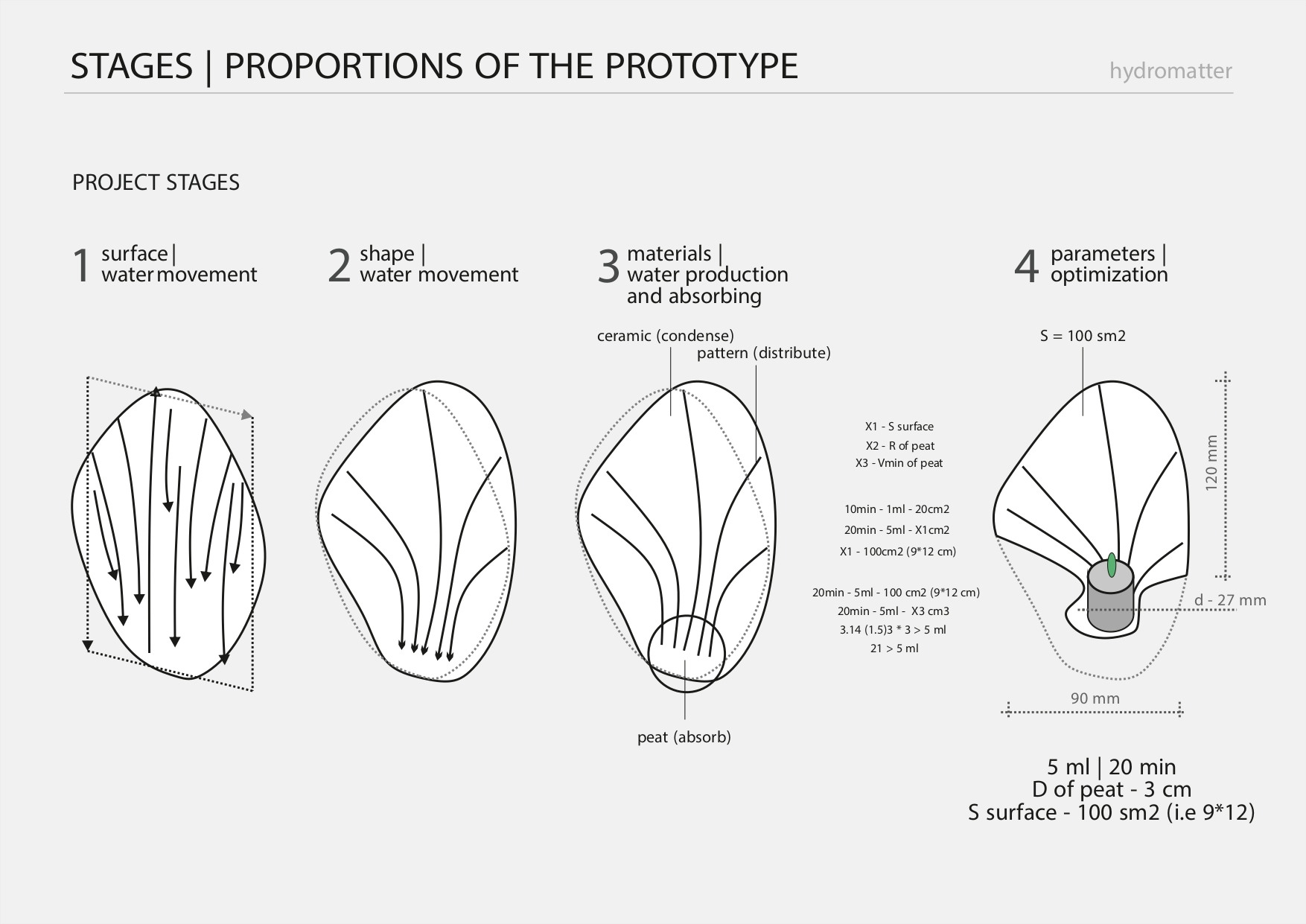 проект архитектура гидроматерия производство воды фасад научное исследование