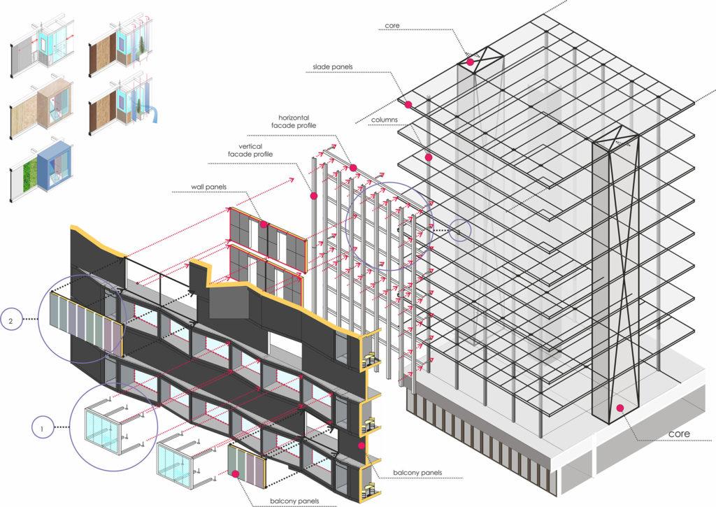 жилой комплекс архитектура