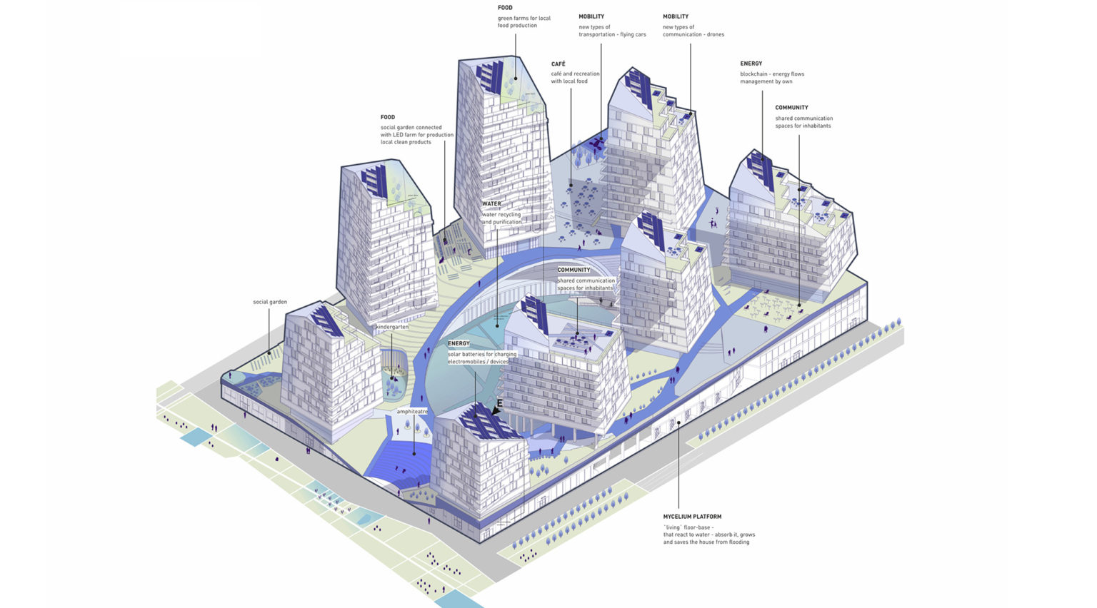 автономный жилой блок проект энергоэффективный дом