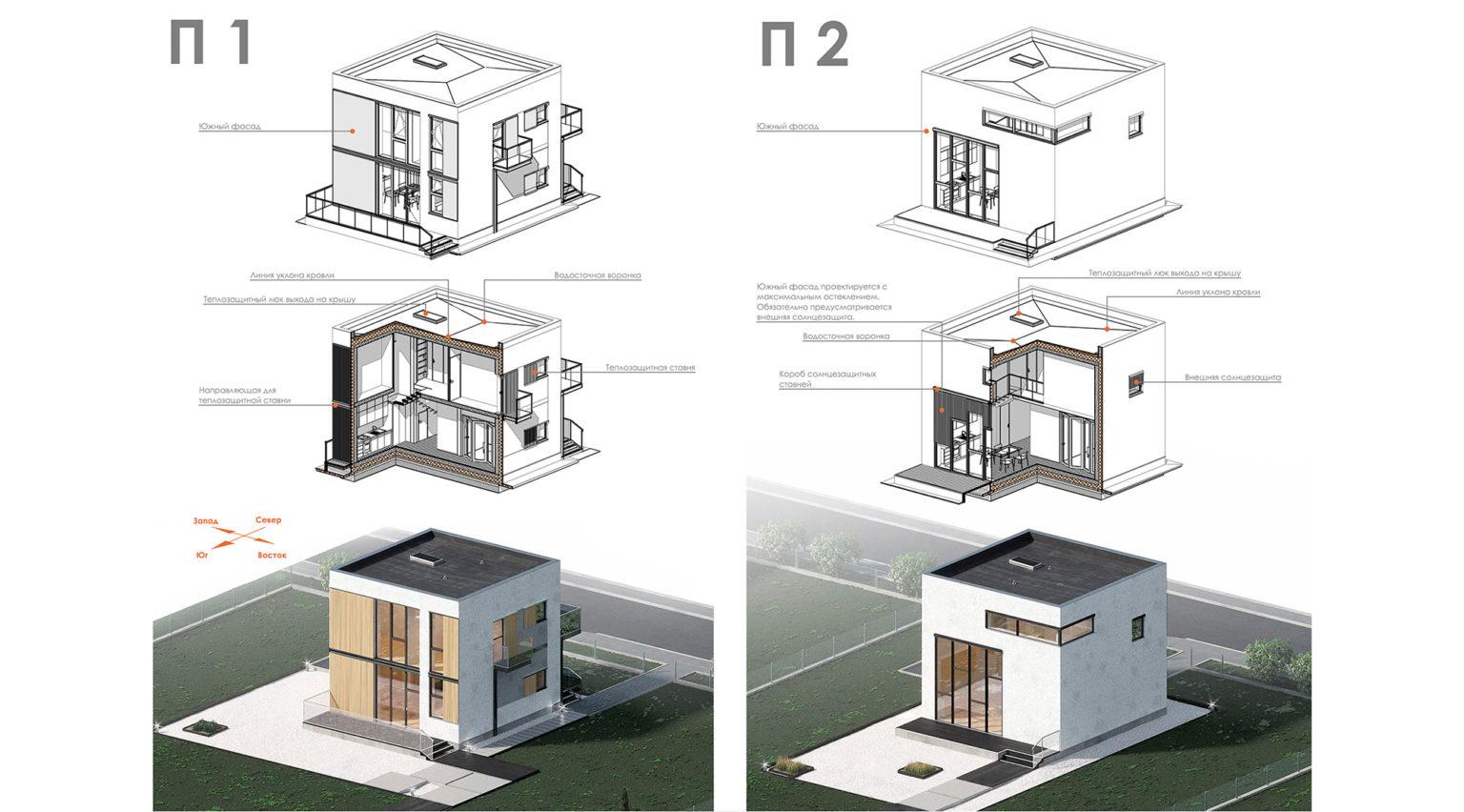 Энергоэффективный дом, автономный дом, пассивный дом, архитектура проект